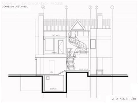 konut mimarı, villa mimarı, villa tasarımları, konut tasarımları, konut mimarisi, mimari tasarım, kenan geyran, geyran mimarlıkkonut mimarı, villa mimarı, villa tasarımları, konut tasarımları, konut mimarisi, mimari tasarım, kenan geyran, geyran mimarlık